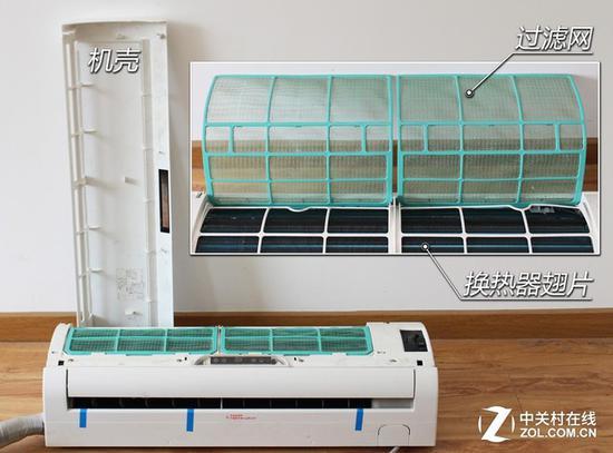 空调室内机结构