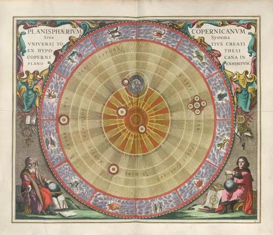 《和谐大宇宙 Harmonia Macrocosmica》by Andreas Cellarius, 1660/61.