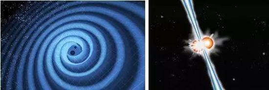左图:两颗致密星(黑洞或中子星)并合产生引力波;右图:两颗致密星并合产生伽玛暴(图片来自网络)