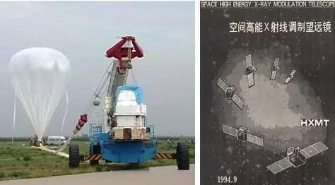 左图:中科院高能所研制的球载硬X射线望远镜HAPI-4发放。右图:1994年9月HXMT的项目建议书