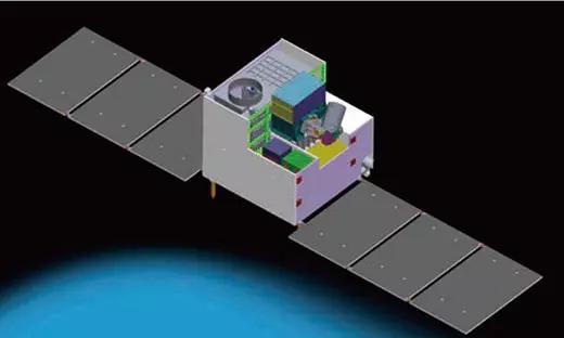 图3:量子卫星运行示意图