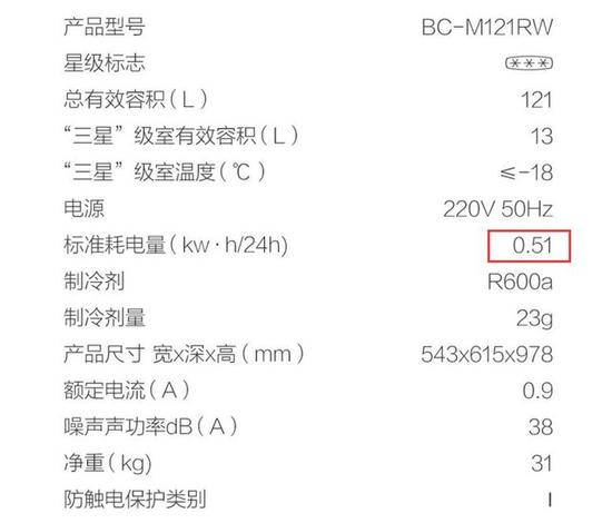 小吉冰箱日耗电量0.51度(图片来源于网络)