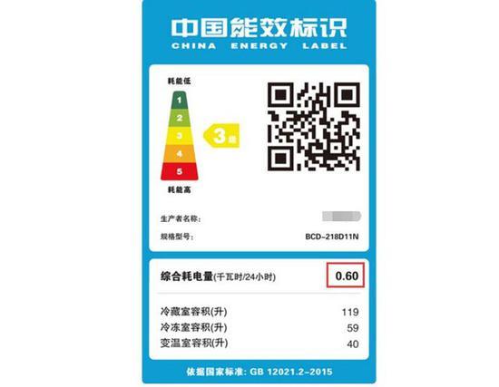 228L冰箱耗电量为0.6度(图片来源于网络)