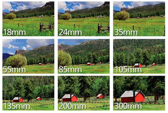 光学变焦不同焦距下能实现同样水平的画质
