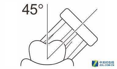 刷牙时,牙刷与牙龈之间呈45度角