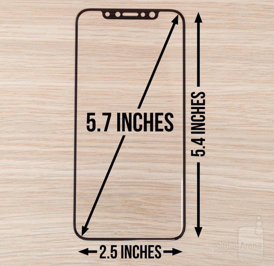 iPhone8屏幕面板尺寸预估(图片引自PhoneArena)