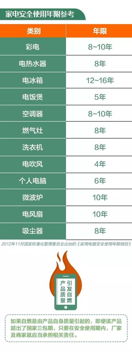 图中内容整理自齐鲁晚报、中国篮球