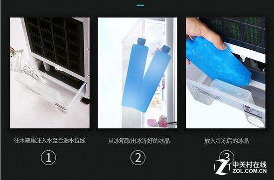 空调扇的冰盒并不能有效降级室内温度