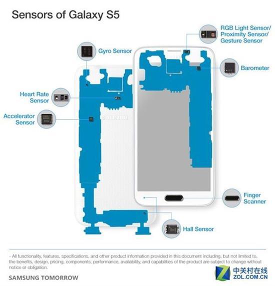 封装于三星S5主板的常见类别传感器
