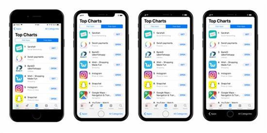 iPhone8运行的iOS11绘制图(图片来自Yahoo)