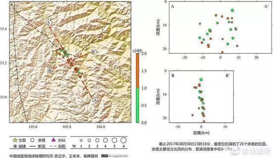 图2 九寨沟地震余震分布图