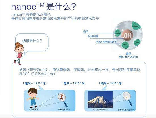 nanoe纳米水离子除菌