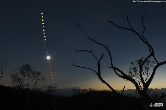 D700+24-70 2.8G拍摄的日全食照片,焦距为35mm,该焦距下只能捕捉太阳的大致形态。采用手机拍摄日全食能获得相似构图、内容的照片,但画质逊色很多。