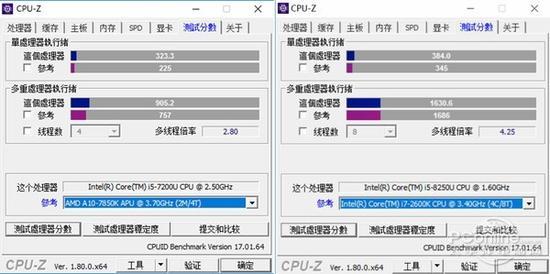 CPU-Z Benchmark