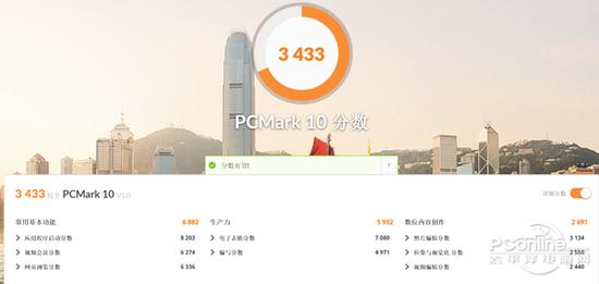 PCMark10基准测试