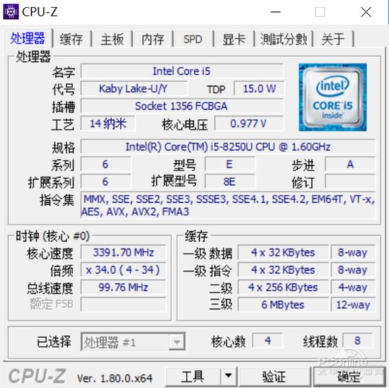 i5-8250U CPU-Z