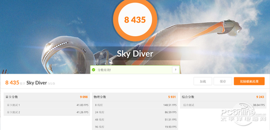 3DMark Sky Diver测试