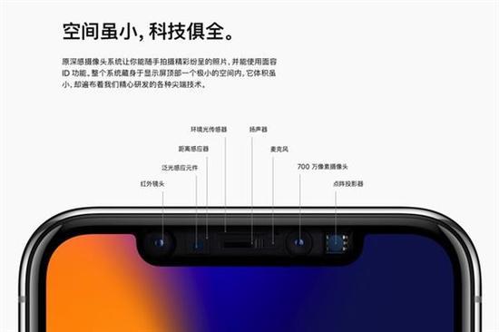 ↑↑↑iPhoneX上的8个模块