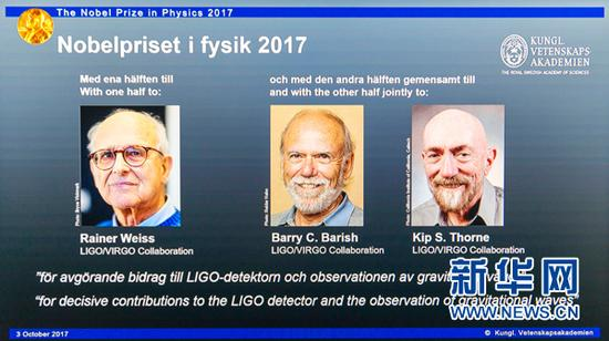10月3日,在瑞典斯德哥尔摩,获得2017年诺贝尔物理学奖的三名美国科学家雷纳·韦斯、巴里·巴里什、基普·索恩(从左至右)的照片在新闻发布会上展示。瑞典皇家科学院3日宣布,将2017年诺贝尔物理学奖授予美国科学家雷纳·韦斯、巴里·巴里什和基普·索恩,以表彰他们为发现引力波作出的贡献。新华社发(石天晟 摄)