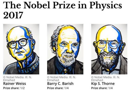 2017年诺贝尔物理学奖授予雷纳·韦斯、基普·索恩和巴里·巴里什