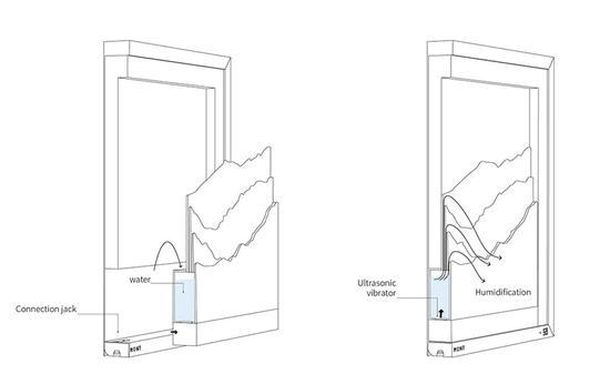 """构成原理,可以看到水箱的位置就在""""群山""""之内"""