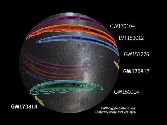图5:目前探测到的5次引力波空间定位比较图,黄色是最新的引力波GW170817确定的引力波源所在的区域。