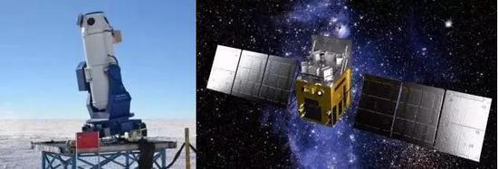 图9:(左)南极巡天望远镜AST3; (右)硬X射线调制望远镜。