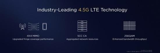 支持4.5GLTE网络技术
