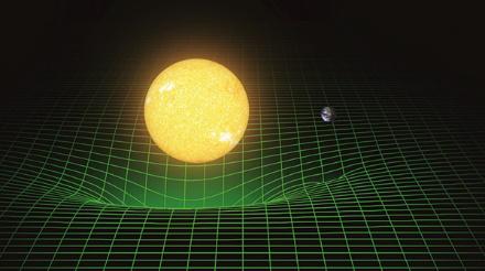 (广义相对论认为:时空就像一张薄膜,而物质改变了时空的形状)
