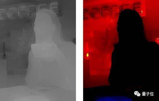 左:用上下两部分图像计算深度映射。右:黑色表示无需模糊,红色越亮就表示越需模糊,底部蓝色表示焦点平面前的特征