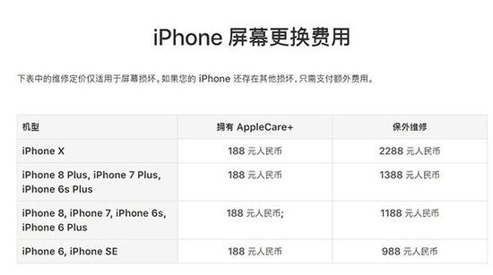 iPhoneX换屏价格高达2288元(图片引自微博)