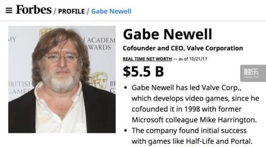 就在近期, G胖以55亿美金的身价跻身全美富豪Top 100