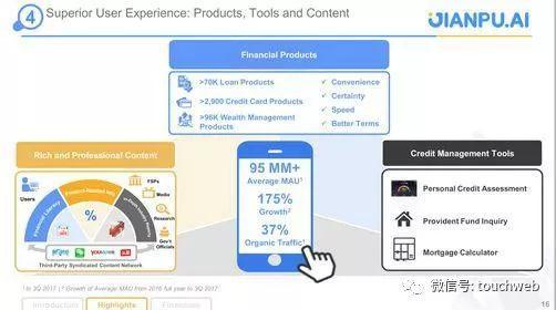 产品、技术及内容