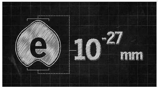 根据目前的试验结果,如果电子存在电偶极距,其扭曲的上限约为10-27mm。