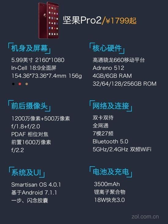 坚果Pro2详细配置