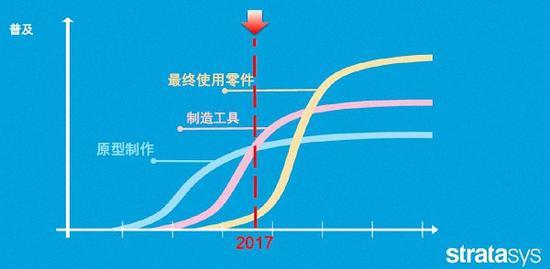 http://www.feizekeji.com/youxi/170069.html
