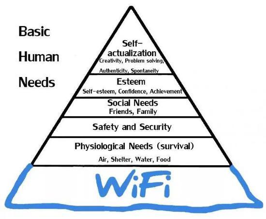 毫无疑问,一个参加工作的人几乎可以获得每一个层级的马斯洛需求  whatsappforwards.com