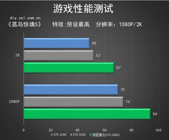 百盛娱乐手机版 海尔总裁周云杰:坚持用户核心 物联网其实是人联网