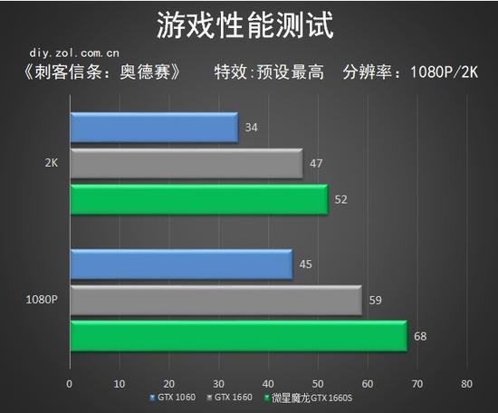 狗万奥运直播app下载_让恩怨随风,生涯第八站,林书豪落足狂热北境