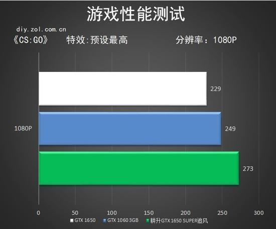 「娱乐平台白菜发布」习近平:推动长江经济带发展坚持不搞大开发