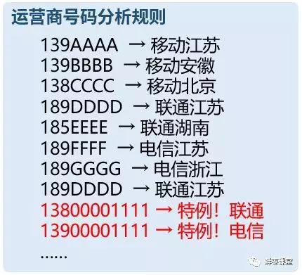 澳门永利贵宾厅网址,中国联通:力争年底推出自有营业厅异地销号业务