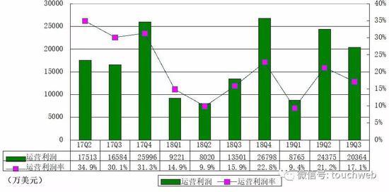 「ag亚游游戏大厅下载」汽车股领跌国指成份股 广汽集团跌5.25%及长汽跌近4%