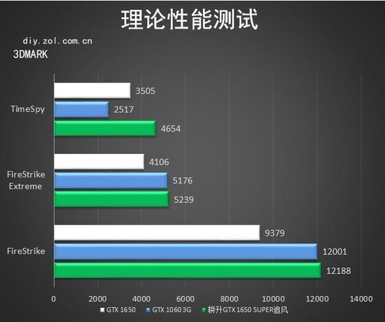 宝马x5平台 肇庆轻游记 体验十代雅阁260TURBO 实车有多香?