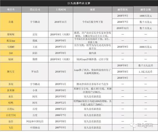 神龙娱乐官网客服高手q群,KTM 790最新谍照曝光,无限接近量产!