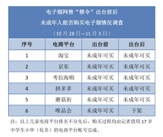 盛兴彩票v3是那里的 - 交通运输部:六省市高速路段因雪封闭 预计今日恢复通行