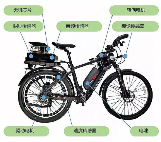 """黑科技自行车的""""大脑""""何以登上《自然》封面?"""