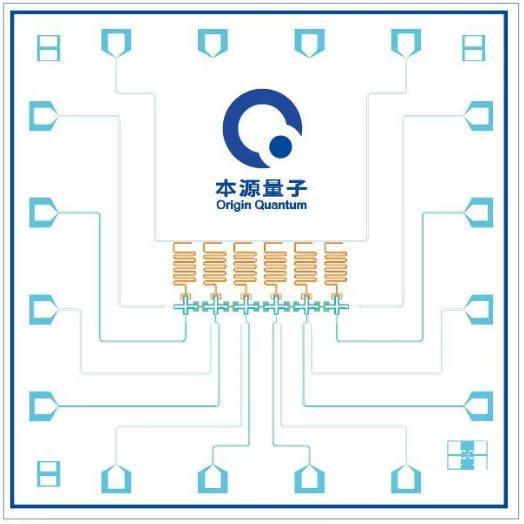 6比特超导量子芯片 夸父KF C6-130示意图