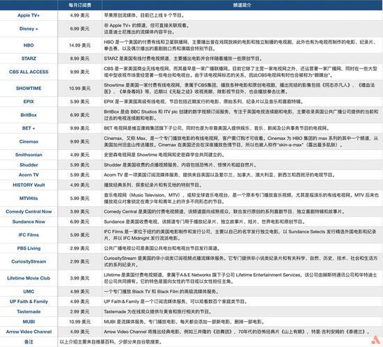 万恒娱乐平台官方网,股票等五大类基金3年和5年业绩最强榜单(附表)