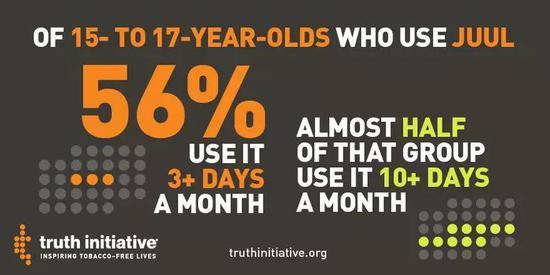 (图片来源于truthinitiative.org)
