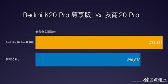 搭载骁龙855 Plus移动平台的红米K20 Pro尊享版跑分出炉